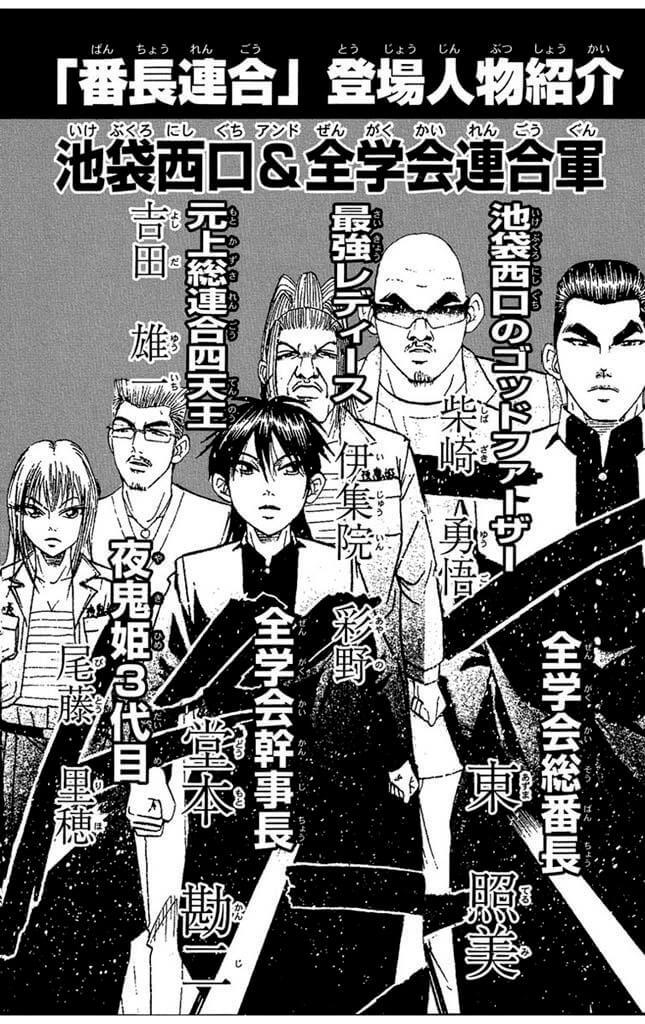 ヤンキー漫画:番長連合の登場人物紹介